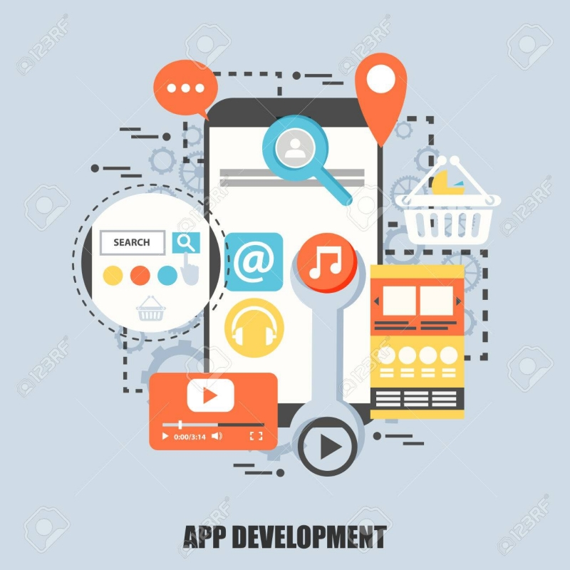 iOS app development company India-DxMinds Innovation Labs Pvt Ltd