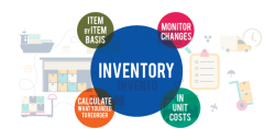 Inventory Software by CRESCENT TECHNOSOFT