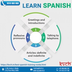 Learn Best Spanish Language Training Online