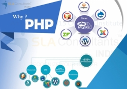 Take The First Step of Becoming a PHP Developer By Joining Best PHP Training Course in Delhi