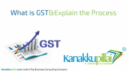 Gst Registration in Chennai | Kanakkupillai