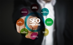Entrant Technologies is one of the best seo services provider company in India & usa