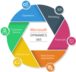 microsoft dynamics philippines partners